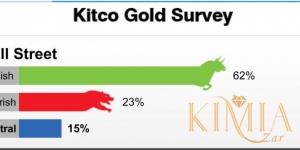 زمان درخشش طلا فرا رسیده / افزایش ۱.۵ درصدی قیمت طلا